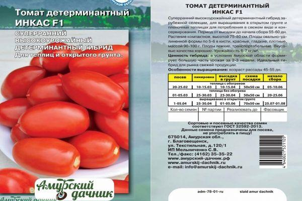 Описание томатов