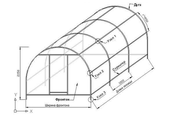 Схема парника